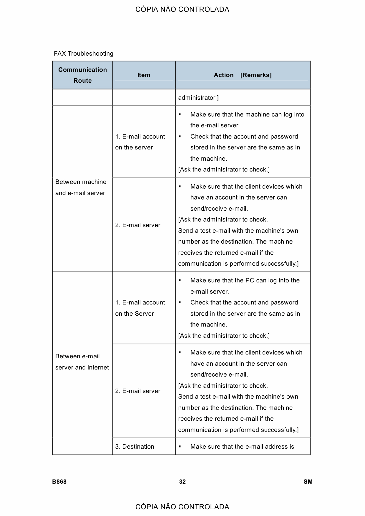Option trading manual pdf